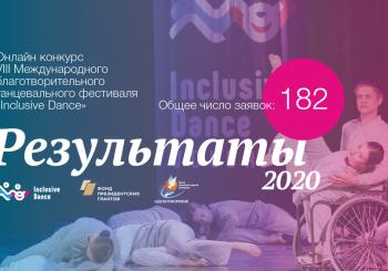 Лауреаты III степени, Фестиваль «Inclusive Dance» 2020 года